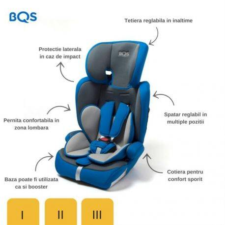 Scaun auto 9-36 kg Tinno Blue BQS